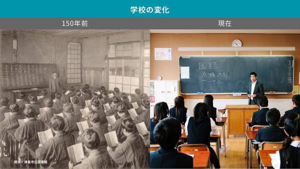 ⓒ 2020 atama plus Inc. 5 学校の変化 150年前 現在 提供 津島市⽴...