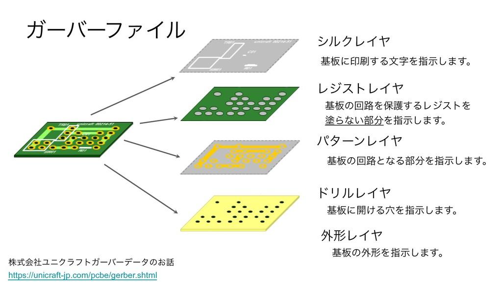 גࣜձࣾϢχΫϥϑτΨʔόʔσʔλͷ͓ https://unicraft-jp.com/pc...