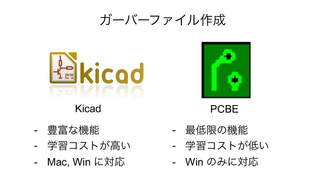 ΨʔόʔϑΝΠϧ࡞ Kicad PCBE - ๛ͳػ - ֶशίετ͕ߴ͍ - Mac,...
