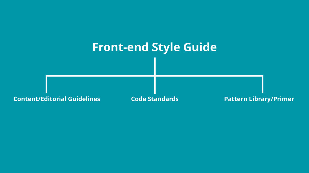 Front-end Style Guide Pattern Library/Primer Co...