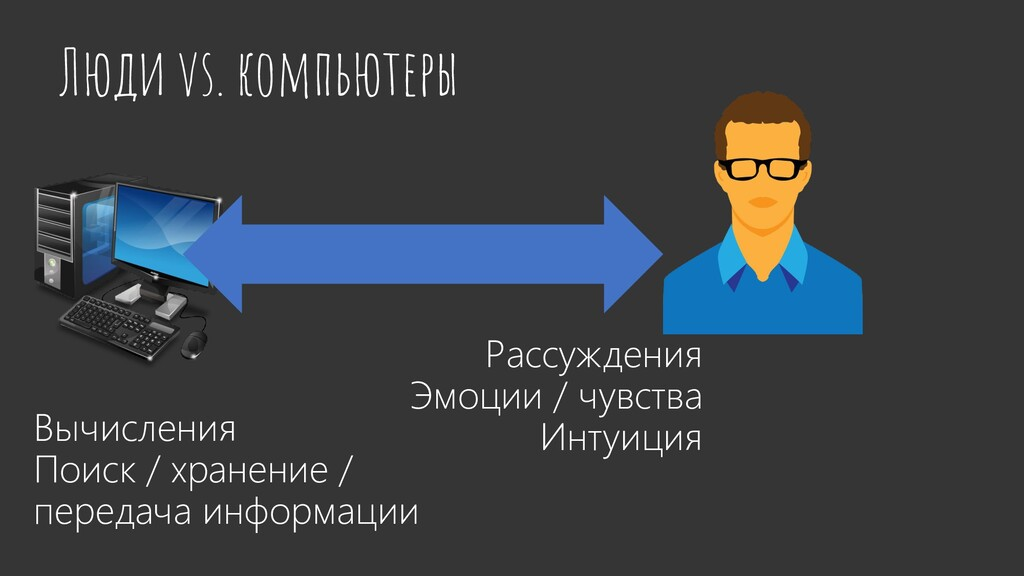 Люди vs. компьютеры Рассуждения Эмоции / чувств...
