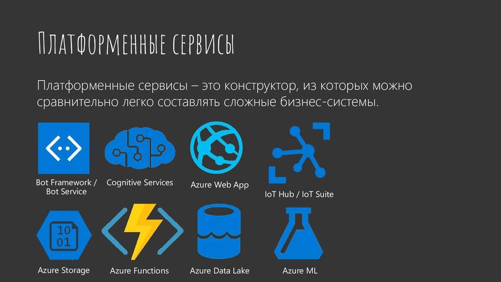 Платформенные сервисы Платформенные сервисы – э...