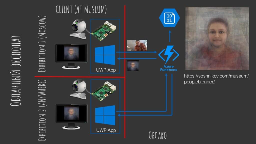 Облачный экспонат UWP App Exhibition 2 (ANYWHER...