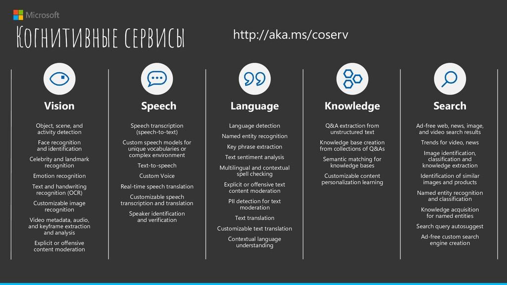 Когнитивные сервисы Object, scene, and activity...