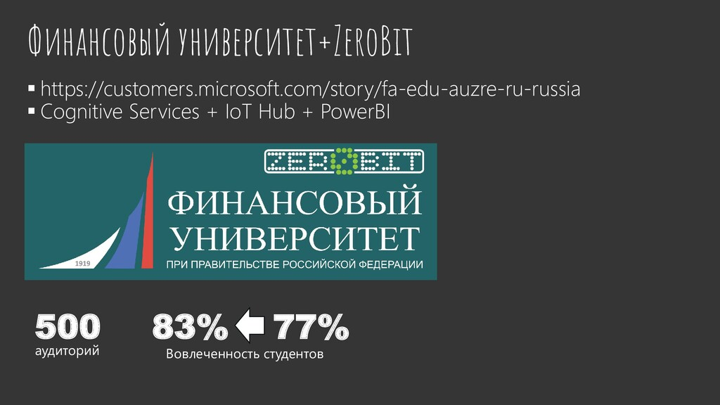 Финансовый университет+ZeroBit ▪ https://custom...