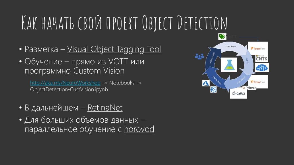 Как начать свой проект Object Detection • Разме...