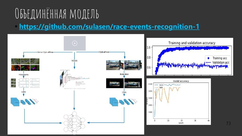 Объединённая модель ▪ https://github.com/sulase...