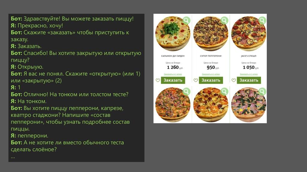 Бот: Здравствуйте! Вы можете заказать пиццу! Я:...