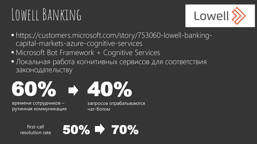 Lowell Banking ▪ https://customers.microsoft.co...