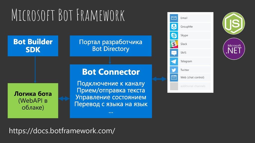 Microsoft Bot Framework Логика бота (WebAPI в о...