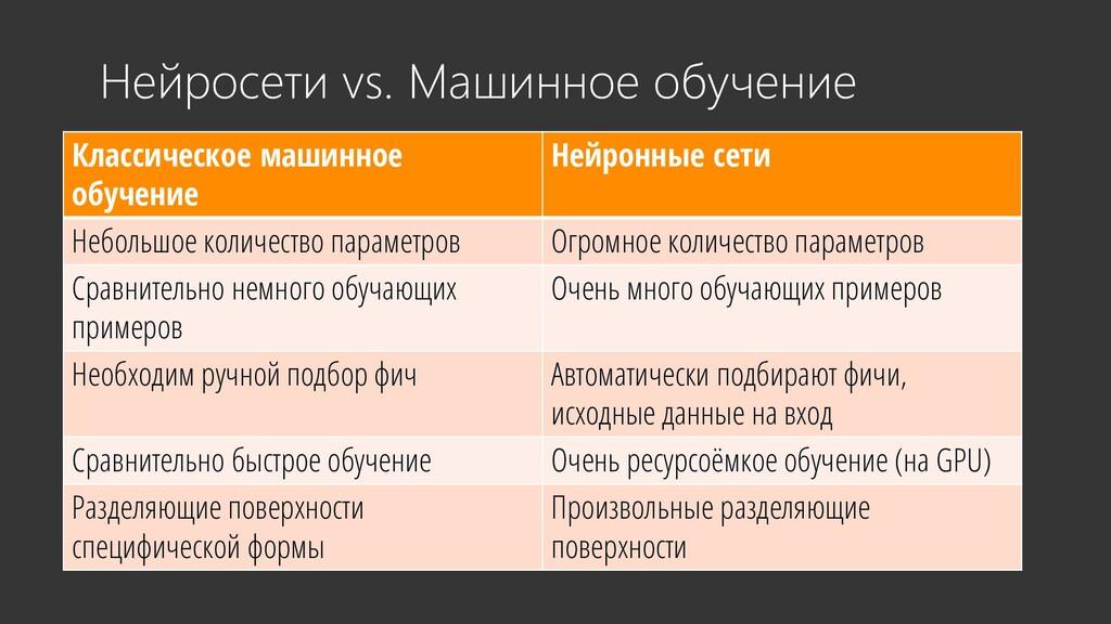 Нейросети vs. Машинное обучение Классическое ма...