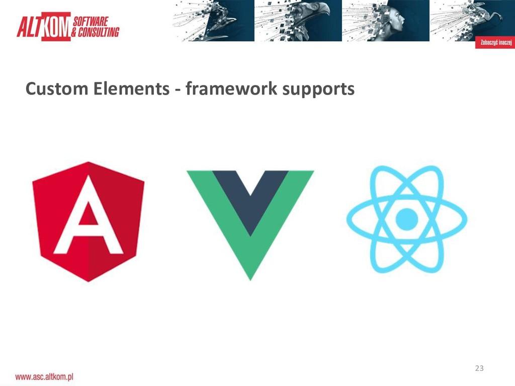 23 Custom Elements - framework supports