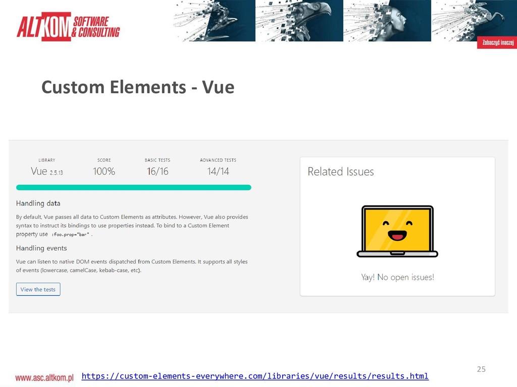 25 Custom Elements - Vue https://custom-element...
