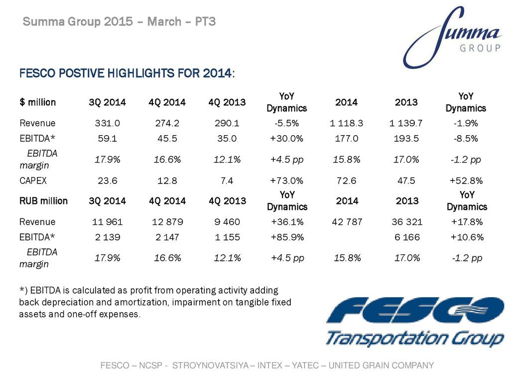 FESCO POSTIVE HIGHLIGHTS FOR 2014: Summa Group ...