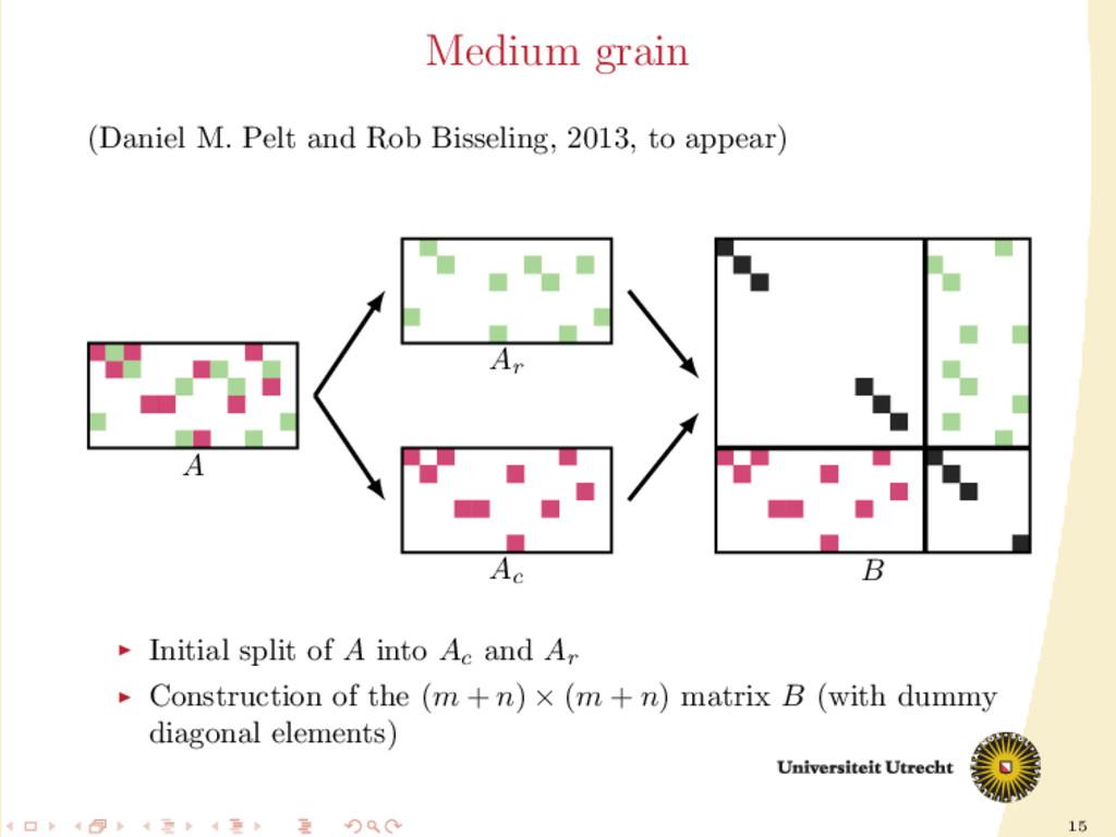 15 Medium grain (Daniel M. Pelt and Rob Bisseli...
