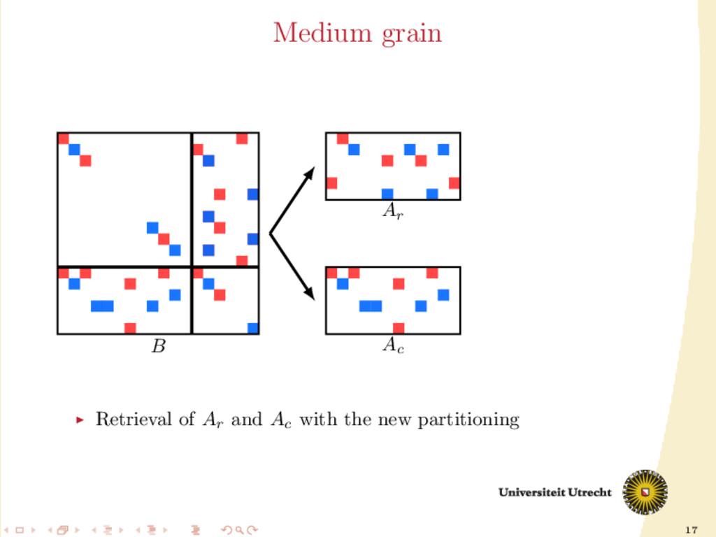 17 Medium grain Ac Ar B Retrieval of Ar and Ac ...