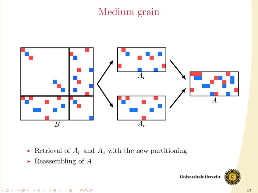 17 Medium grain A Ac Ar B Retrieval of Ar and A...