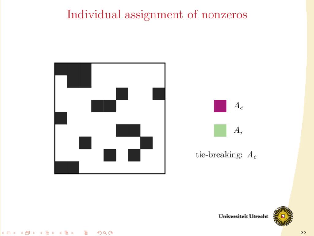22 Individual assignment of nonzeros Ac Ar tie-...