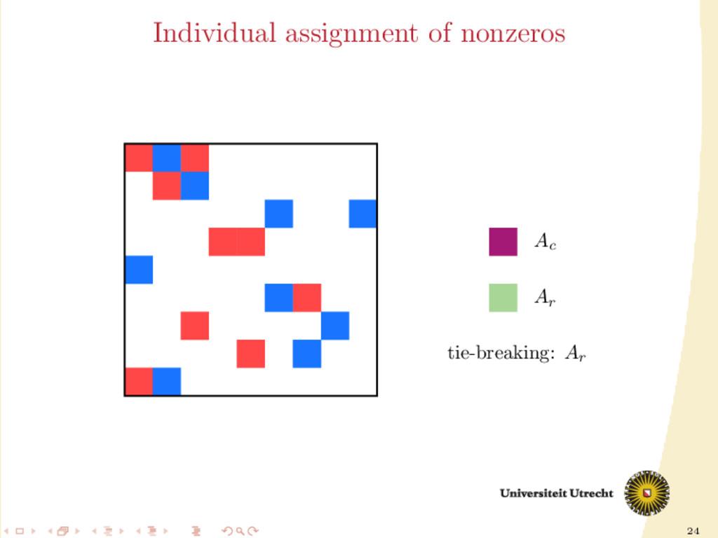 24 Individual assignment of nonzeros Ac Ar tie-...