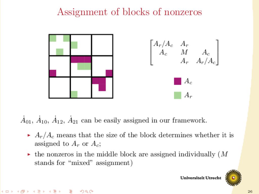 26 Assignment of blocks of nonzeros   Ar /Ac ...