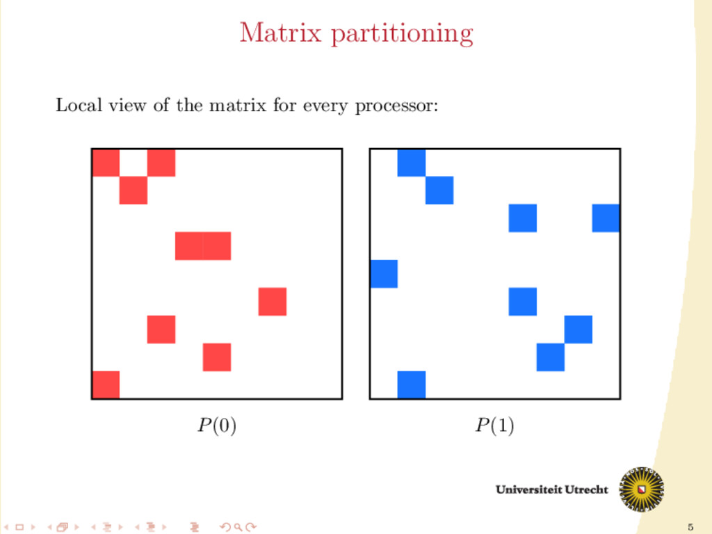 5 Matrix partitioning Local view of the matrix ...