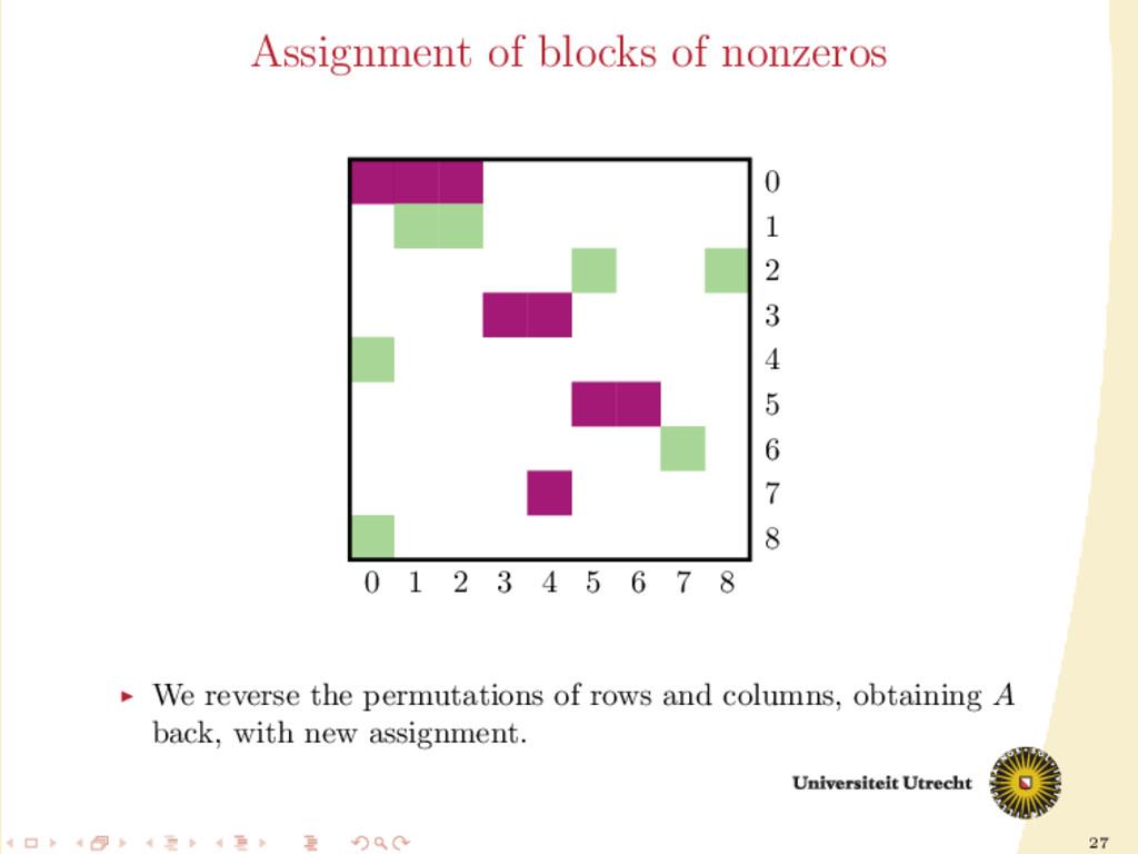 27 Assignment of blocks of nonzeros 0 1 2 3 4 5...