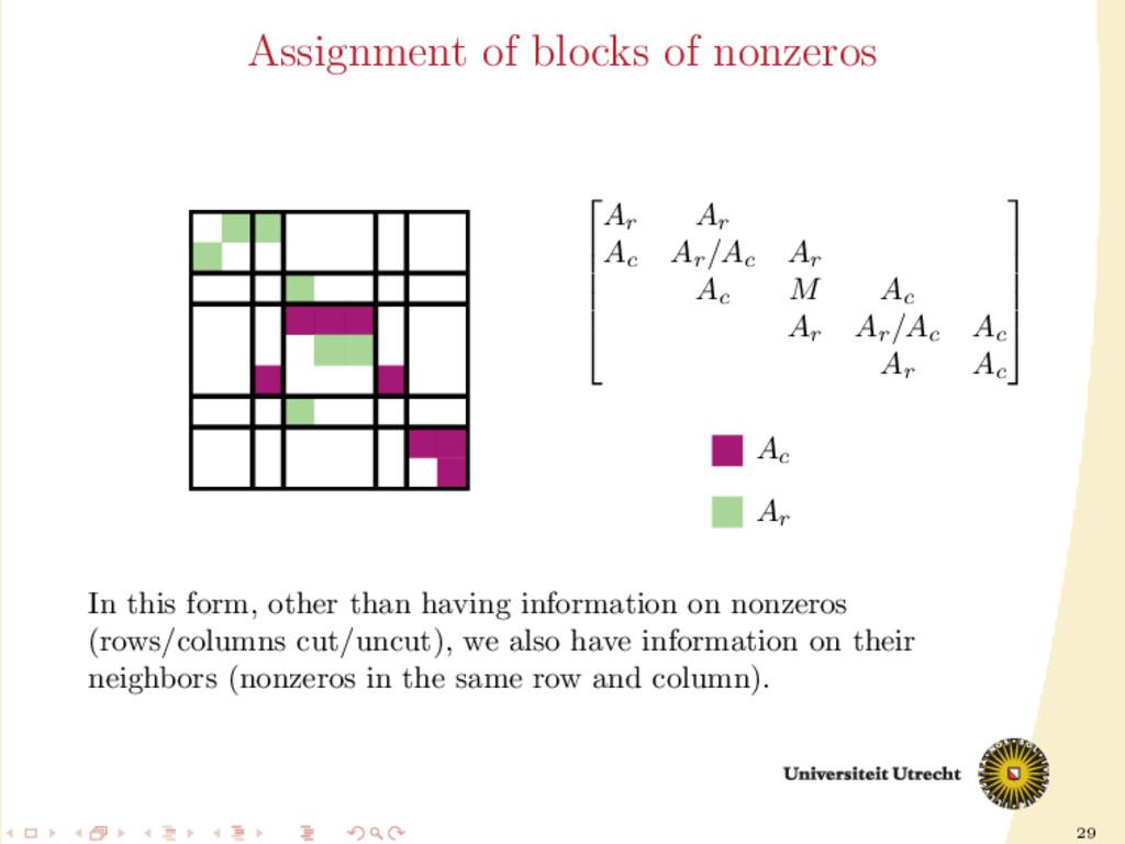 29 Assignment of blocks of nonzeros      ...