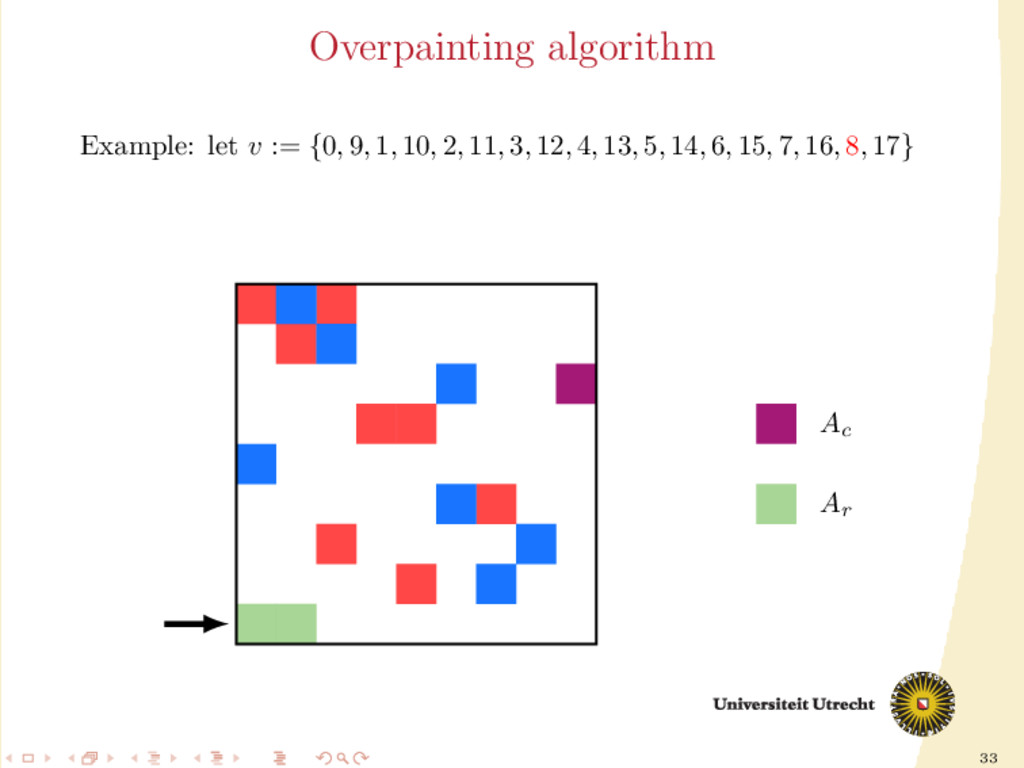33 Overpainting algorithm Example: let v := {0,...