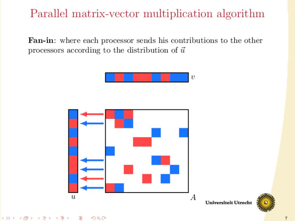 7 Parallel matrix-vector multiplication algorit...