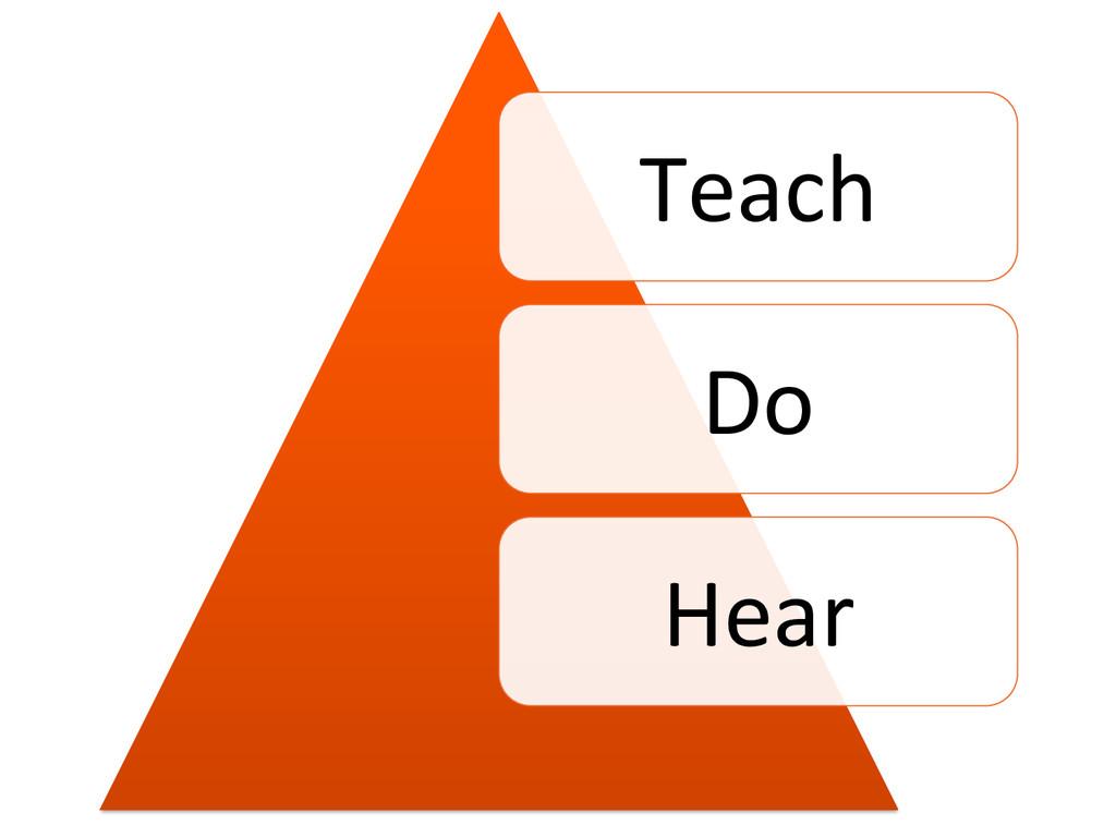 Teach  Do  Hear