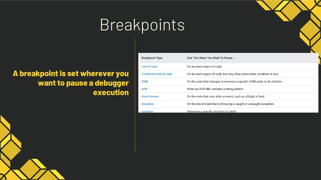 A breakpoint is set wherever you want to pause ...
