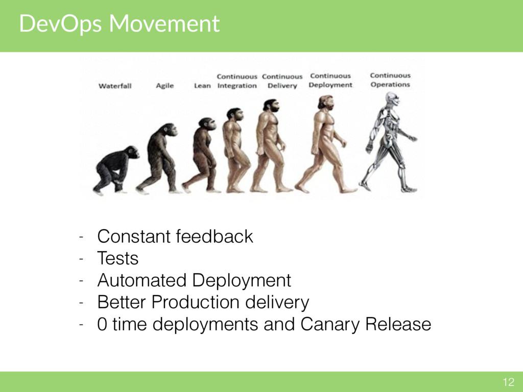 DevOps Movement 12 - Constant feedback - Tests ...