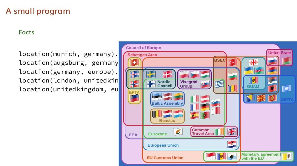A small program Facts location(munich, germany)...