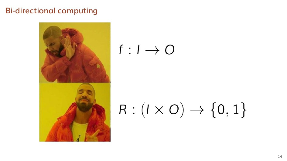 Bi-directional computing f : I → O R : (I × O) ...