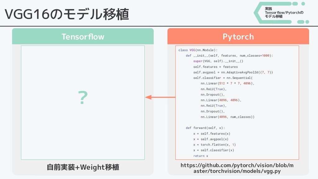 VGG16のモデル移植 Tensorflow Pytorch 自前実装+Weight移植 cla...