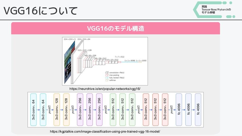 VGG16について 実践 Tensorflow/Pytorchの モデル移植 VGG16のモデル...