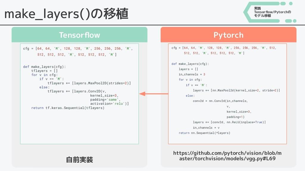 make_layers()の移植 Tensorflow Pytorch cfg = [64, 6...