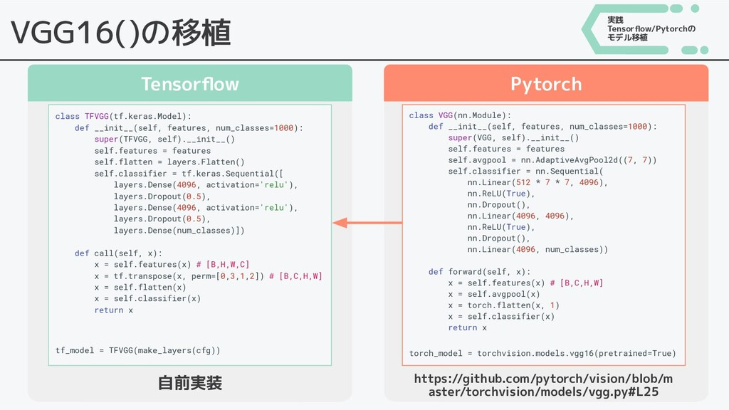 VGG16()の移植 Tensorflow Pytorch class TFVGG(tf.ker...