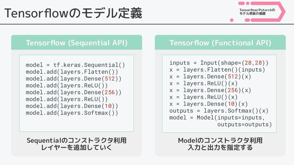 Tensorflowのモデル定義 Tensorflow (Sequential API) Tens...