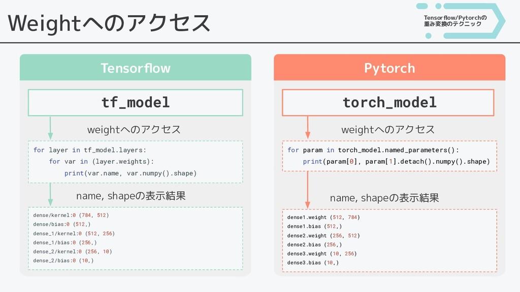 Weightへのアクセス Tensorflow Pytorch tf_model torch_m...