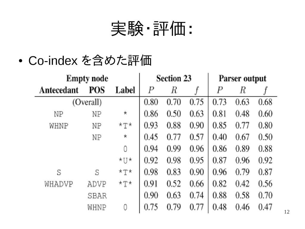 12 実験・評価: ● Co-index を含めた評価