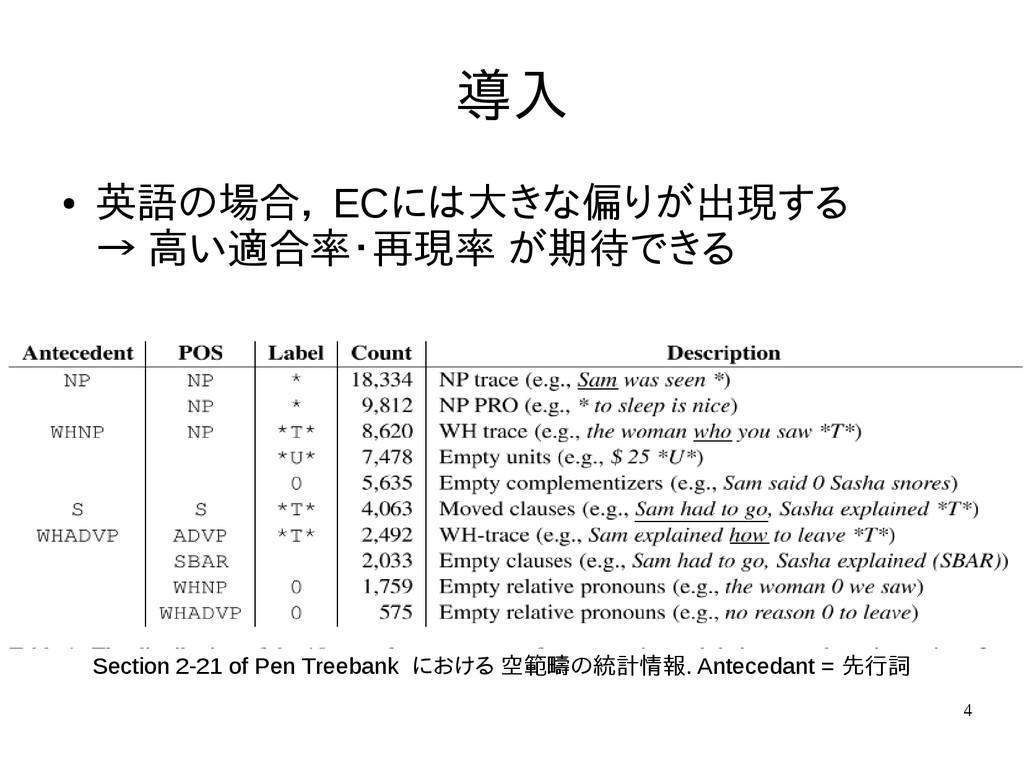 4 導入 ● 英語の場合, ECには大きな偏りが出現する → 高い適合率・再現率 が期待できる...
