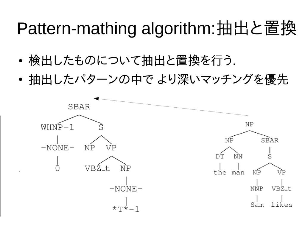 8 Pattern-mathing algorithm:抽出と置換 ● 検出したものについて抽...