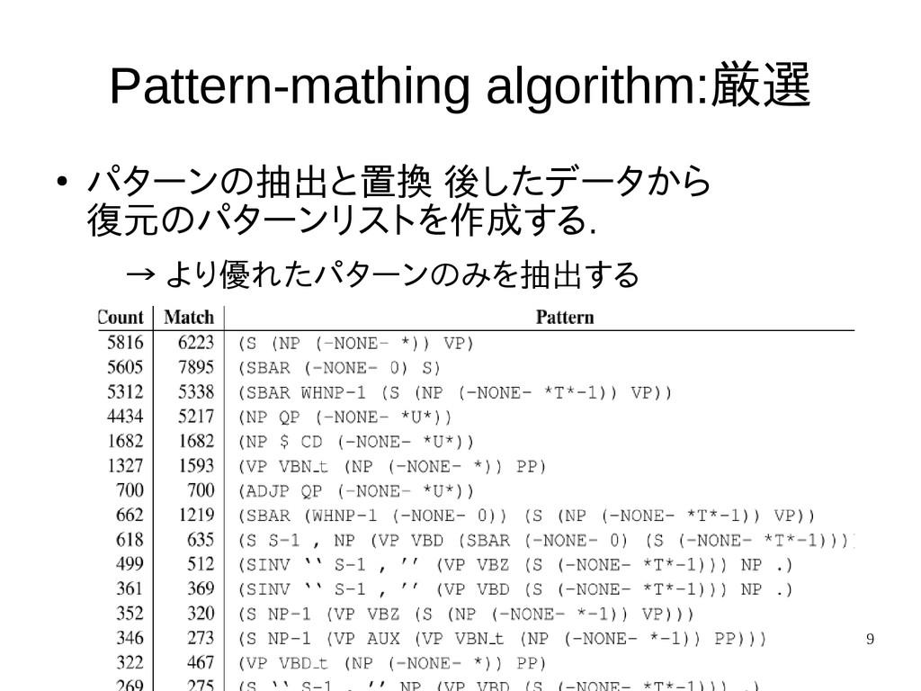 9 Pattern-mathing algorithm:厳選 ● パターンの抽出と置換 後した...