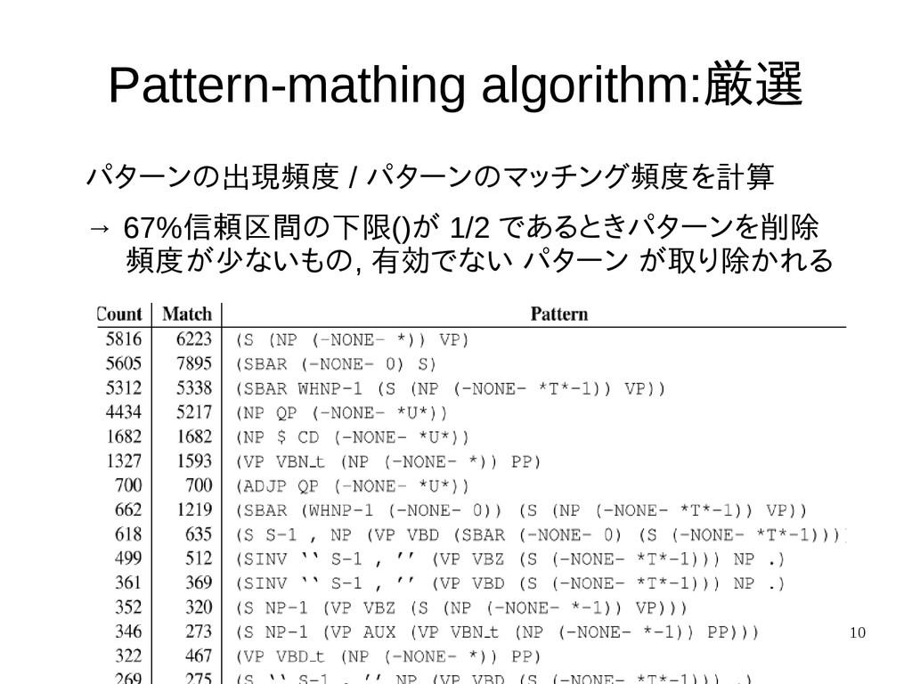 10 Pattern-mathing algorithm:厳選 パターンの出現頻度 / パター...