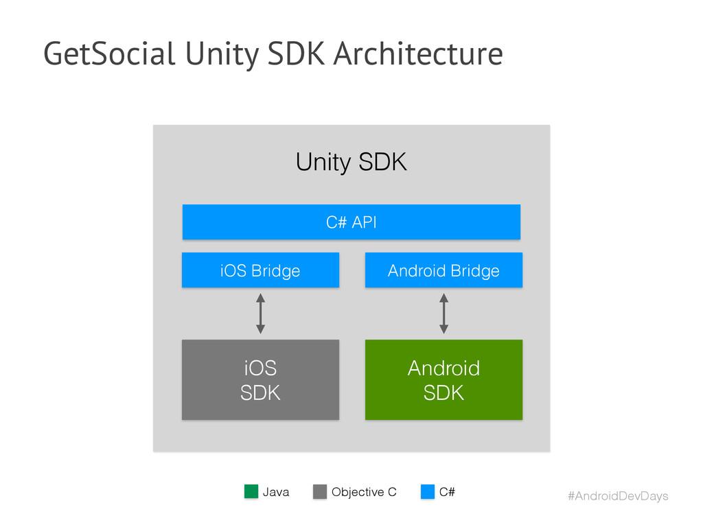 #AndroidDevDays GetSocial Unity SDK Architectur...