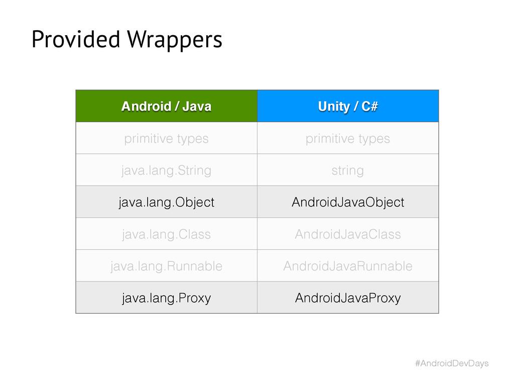 #AndroidDevDays Android / Java Unity / C# primi...