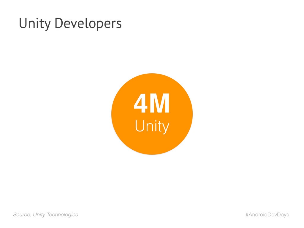 #AndroidDevDays Unity Developers Unity 4M Sourc...
