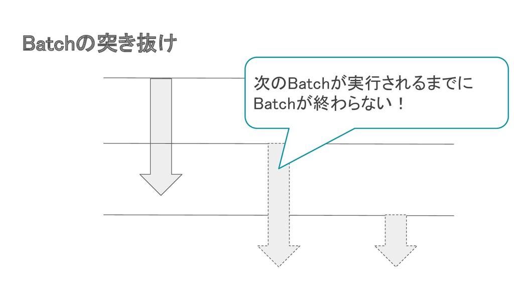 Batchの突き抜け 次のBatchが実行されるまでに Batchが終わらない!