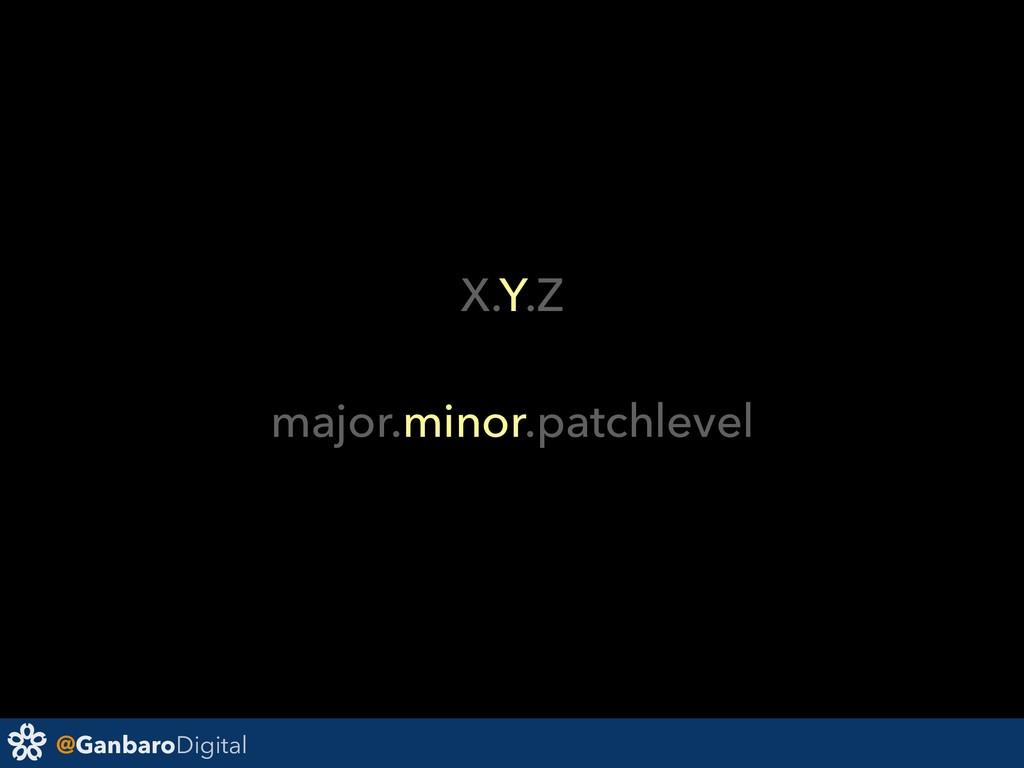 @GanbaroDigital X.Y.Z major.minor.patchlevel